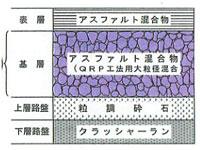 QRP工法