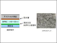 鋼床版補強SFRC舗装